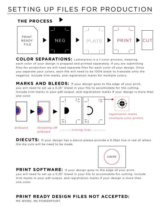 pike-st-press-file-setup-for-letterpress